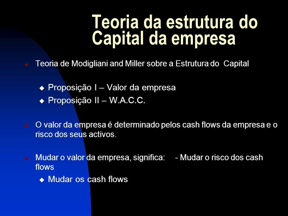 Proposições I e II Proposição I O valor da empresa não se encontra afectado pelas alterações da estrutura de capital.