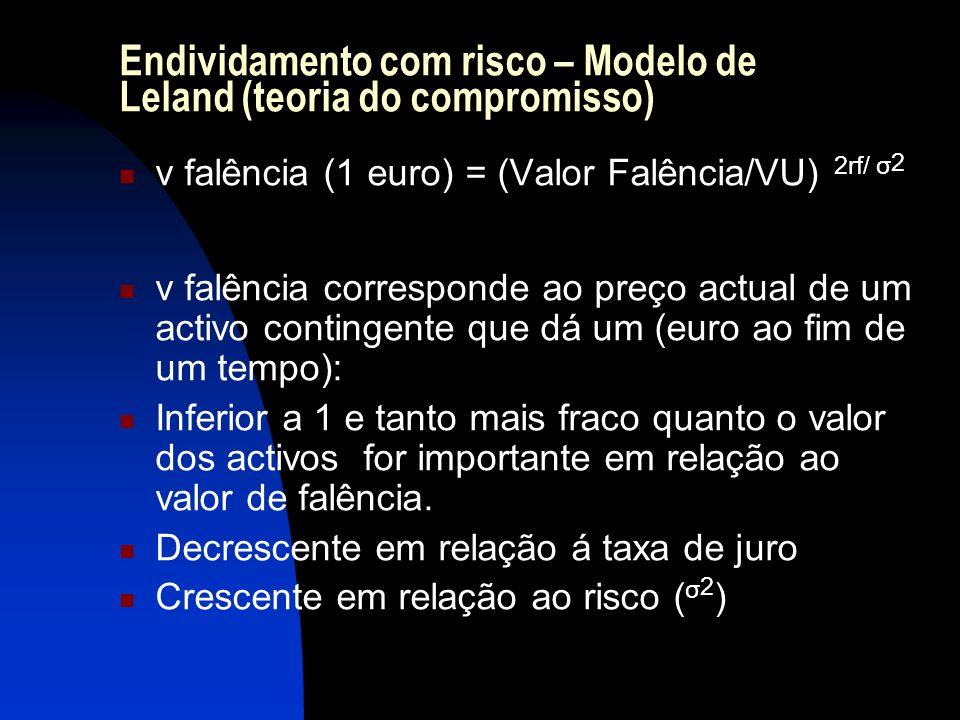 Endividamento com risco – Modelo de Leland (teoria do compromisso) v falência (1 euro) = (Valor Falência/VU) 2rf/ σ 2 v falência corresponde ao preço