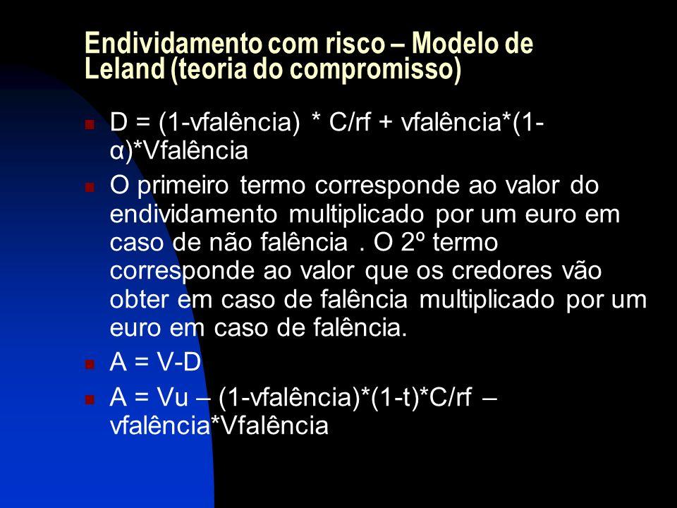 Endividamento com risco – Modelo de Leland (teoria do compromisso) D = (1-vfalência) * C/rf + vfalência*(1- α)*Vfalência O primeiro termo corresponde