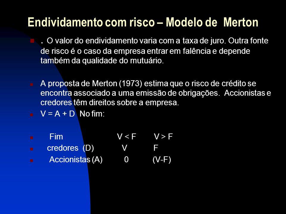 Endividamento com risco – Modelo de Merton. O valor do endividamento varia com a taxa de juro. Outra fonte de risco é o caso da empresa entrar em falê