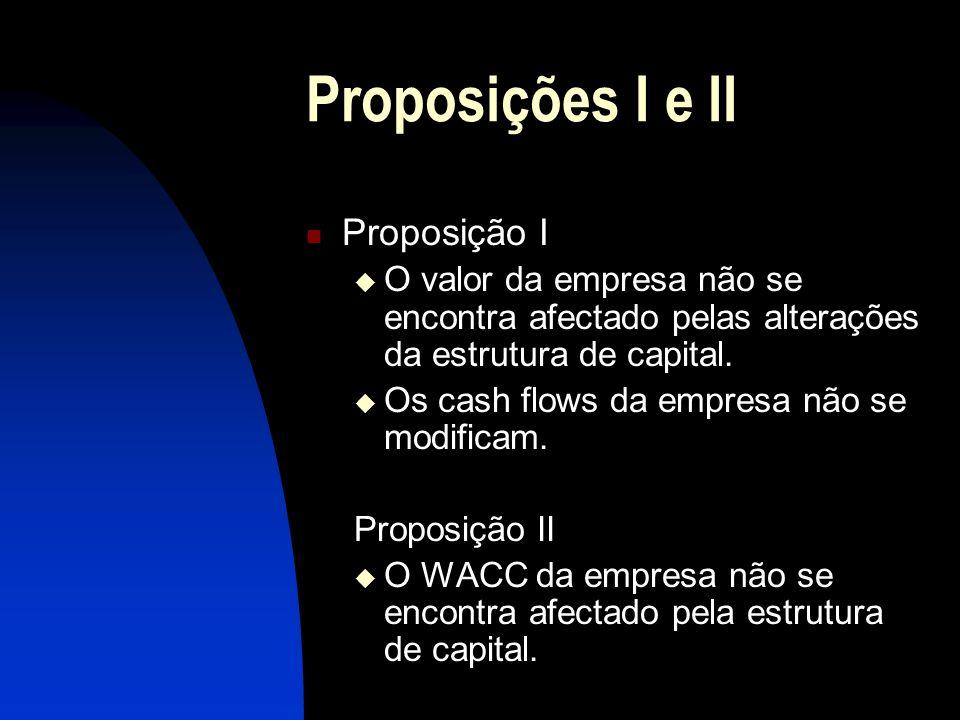 Proposições I e II Proposição I O valor da empresa não se encontra afectado pelas alterações da estrutura de capital. Os cash flows da empresa não se