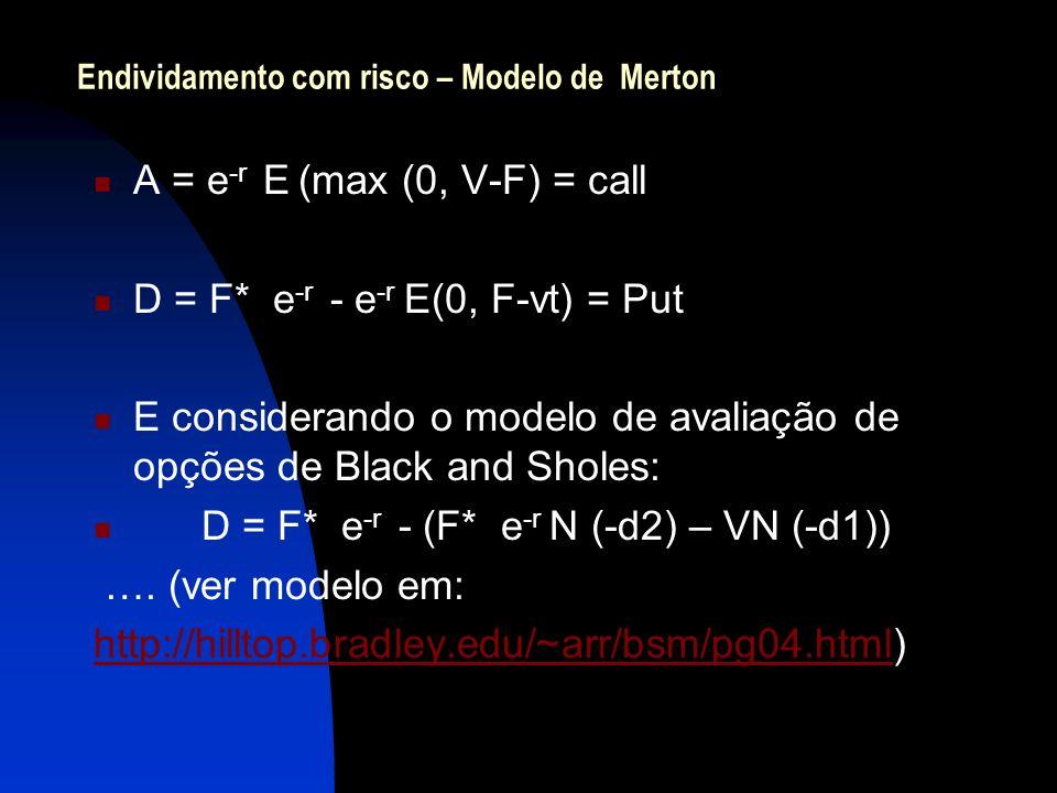 Endividamento com risco – Modelo de Merton A = e -r E (max (0, V-F) = call D = F* e -r - e -r E(0, F-vt) = Put E considerando o modelo de avaliação de