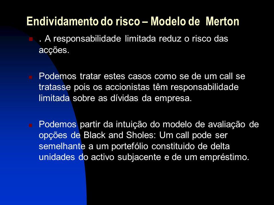Endividamento do risco – Modelo de Merton. A responsabilidade limitada reduz o risco das acções. Podemos tratar estes casos como se de um call se trat