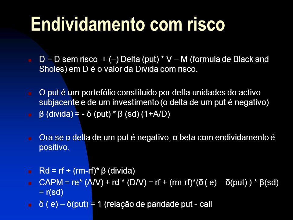 Endividamento com risco D = D sem risco + (–) Delta (put) * V – M (formula de Black and Sholes) em D é o valor da Divida com risco. O put é um portefó