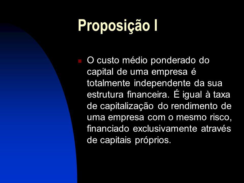 Proposição I O custo médio ponderado do capital de uma empresa é totalmente independente da sua estrutura financeira. É igual à taxa de capitalização