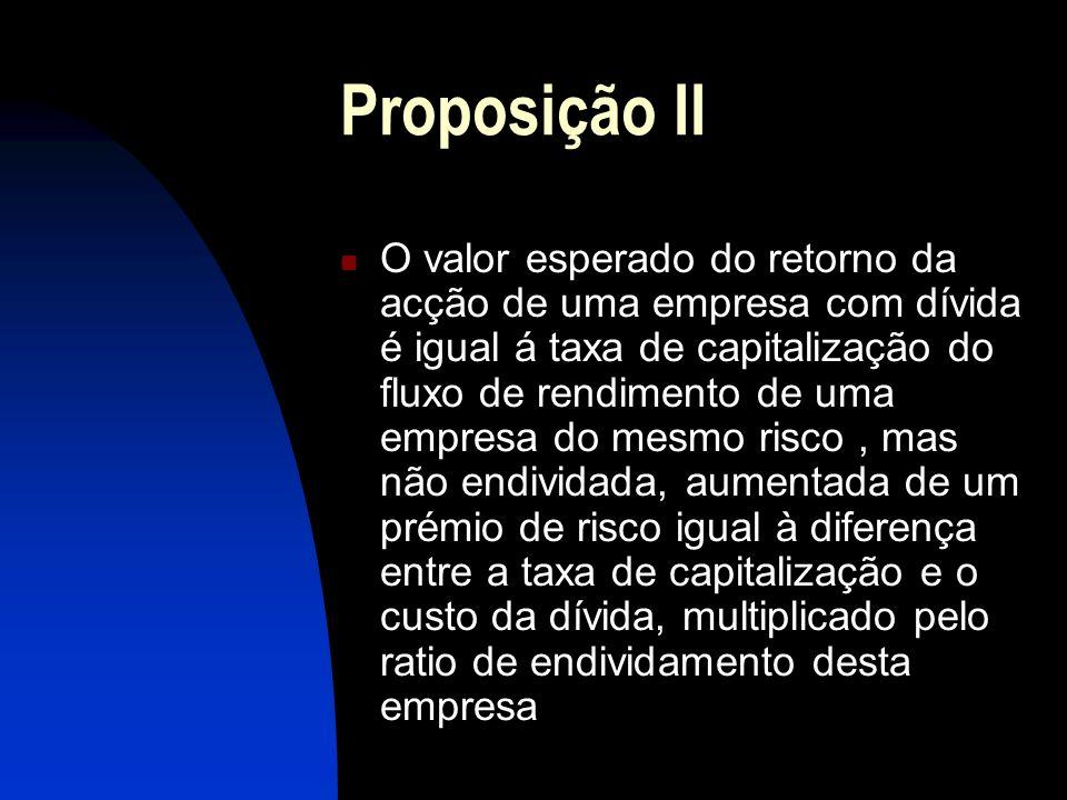 Proposição II O valor esperado do retorno da acção de uma empresa com dívida é igual á taxa de capitalização do fluxo de rendimento de uma empresa do