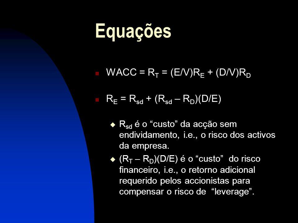 Equações WACC = R T = (E/V)R E + (D/V)R D R E = R sd + (R sd – R D )(D/E) R sd é o custo da acção sem endividamento, i.e., o risco dos activos da empr
