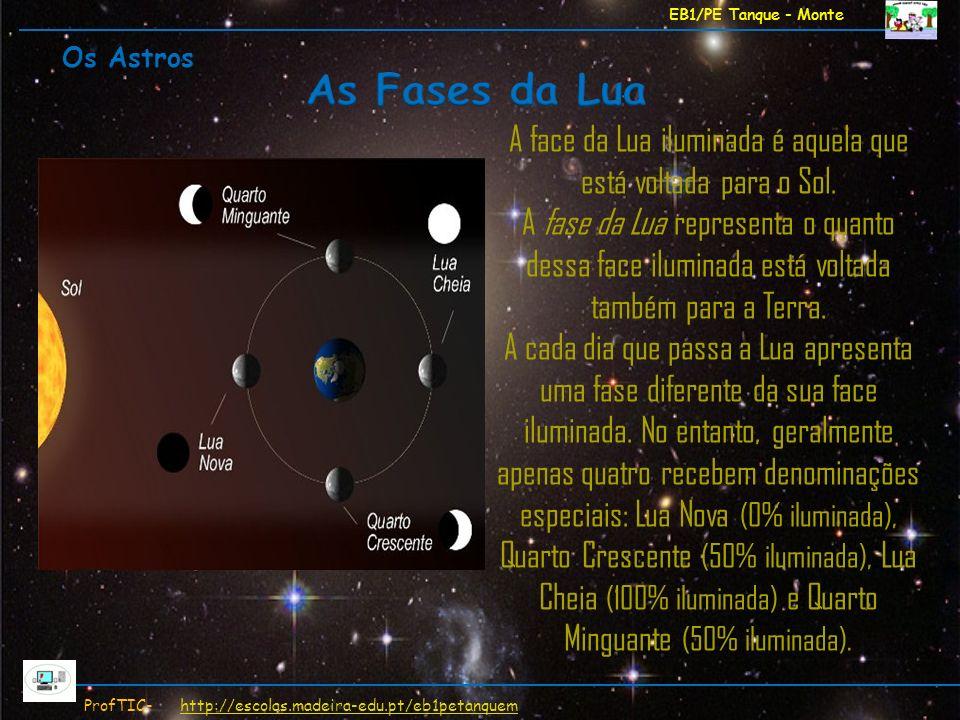 EB1/PE Tanque - Monte ProfTIC- http://escolas.madeira-edu.pt/eb1petanquemhttp://escolas.madeira-edu.pt/eb1petanquem A face da Lua iluminada é aquela q