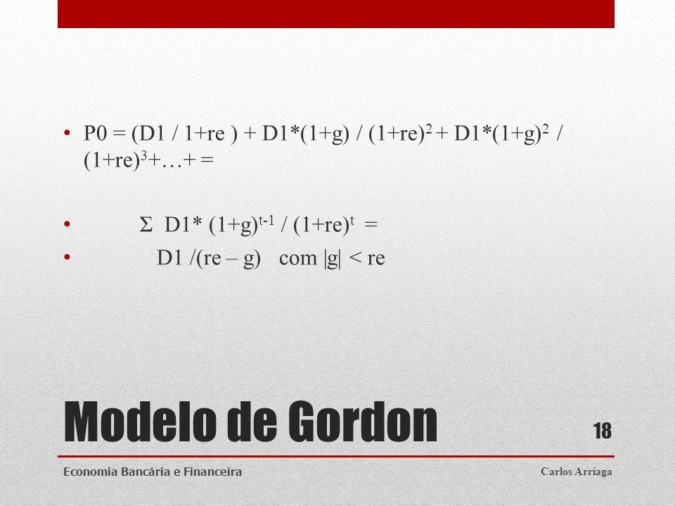 Modelo de Gordon P0 = (D1 / 1+re ) + D1*(1+g) / (1+re) 2 + D1*(1+g) 2 / (1+re) 3 +…+ = Σ D1* (1+g) t-1 / (1+re) t = D1 /(re – g) com |g| < re Carlos A