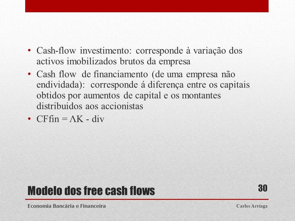 Modelo dos free cash flows Cash-flow investimento: corresponde à variação dos activos imobilizados brutos da empresa Cash flow de financiamento (de um