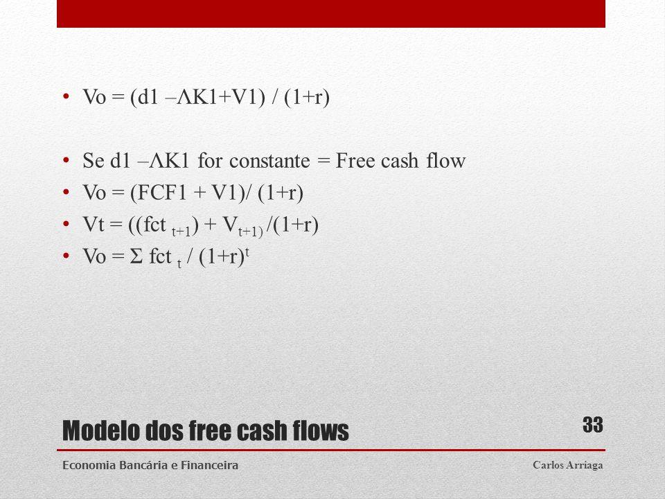 Modelo dos free cash flows Vo = (d1 –ΛK1+V1) / (1+r) Se d1 –ΛK1 for constante = Free cash flow Vo = (FCF1 + V1)/ (1+r) Vt = ((fct t+1 ) + V t+1) /(1+r