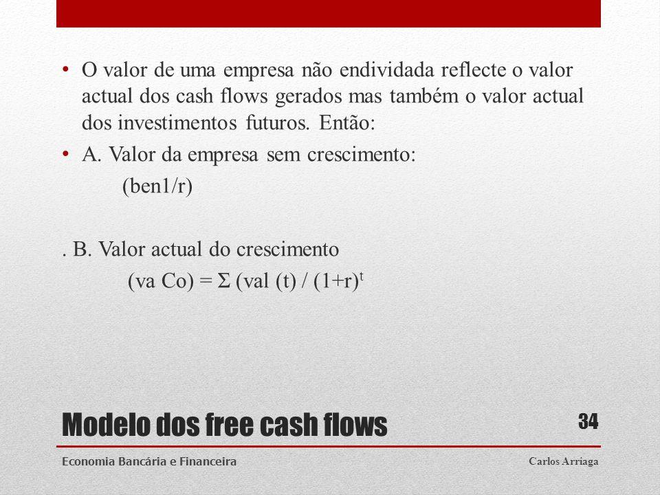 Modelo dos free cash flows O valor de uma empresa não endividada reflecte o valor actual dos cash flows gerados mas também o valor actual dos investim