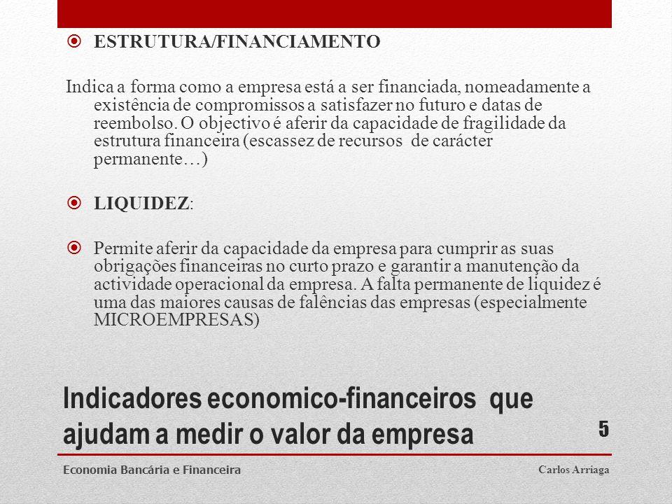 Indicadores economico-financeiros que ajudam a medir o valor da empresa ESTRUTURA/FINANCIAMENTO Indica a forma como a empresa está a ser financiada, n