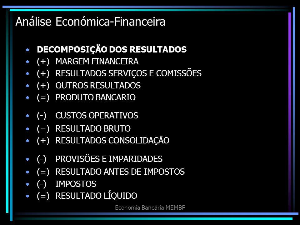 Análise Económica-Financeira DECOMPOSIÇÄO DOS RESULTADOS (+)MARGEM FINANCEIRA (+)RESULTADOS SERVIÇOS E COMISSÕES (+)OUTROS RESULTADOS (=)PRODUTO BANCA