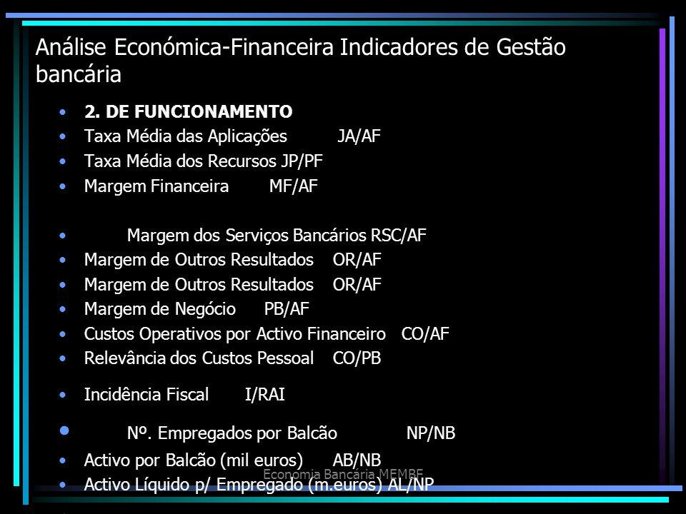Análise Económica-Financeira Indicadores de Gestão bancária 2. DE FUNCIONAMENTO Taxa Média das Aplicações JA/AF Taxa Média dos Recursos JP/PF Margem F
