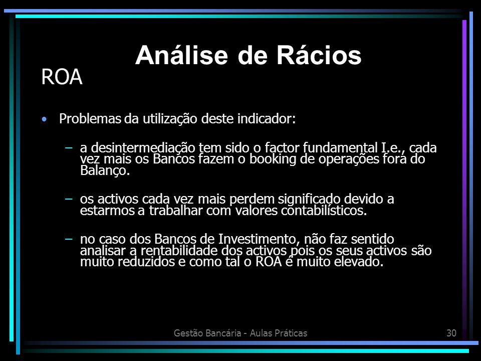 Gestão Bancária - Aulas Práticas30 ROA Problemas da utilização deste indicador: –a desintermediação tem sido o factor fundamental I.e., cada vez mais