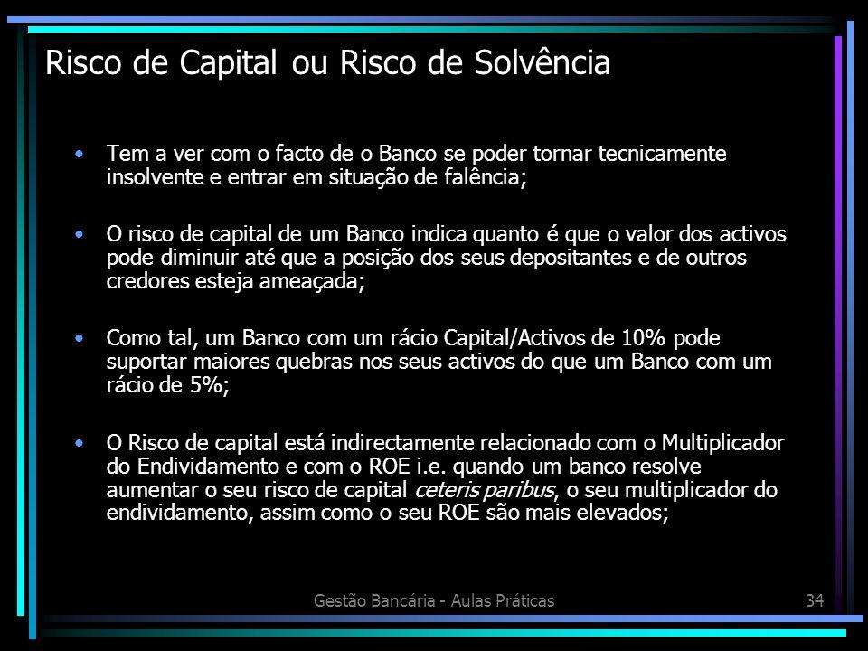 Gestão Bancária - Aulas Práticas34 Risco de Capital ou Risco de Solvência Tem a ver com o facto de o Banco se poder tornar tecnicamente insolvente e e