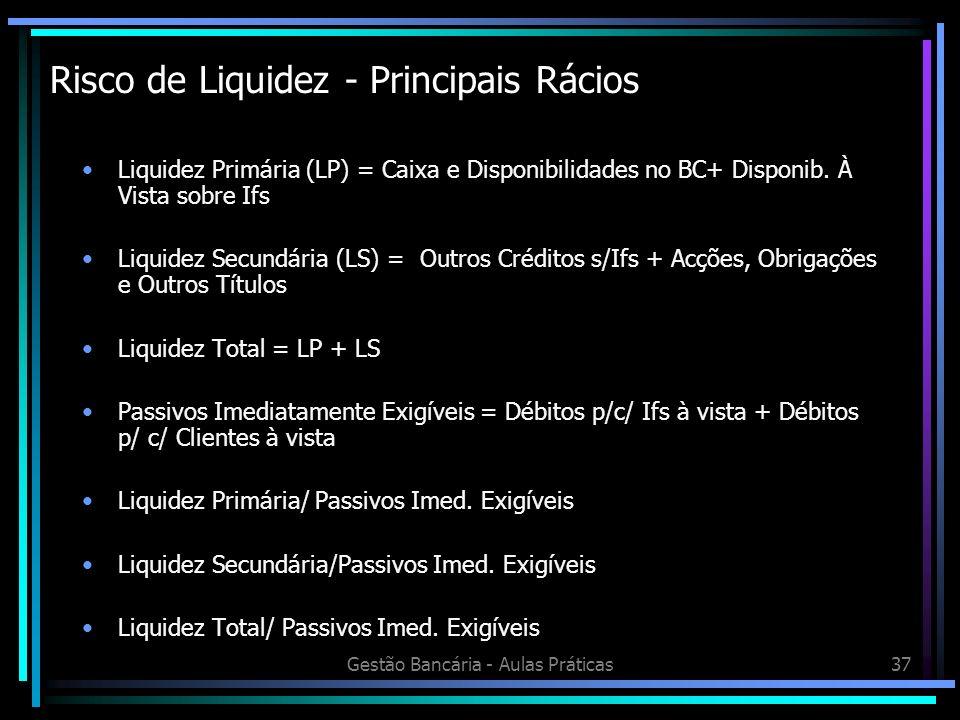 Gestão Bancária - Aulas Práticas37 Risco de Liquidez - Principais Rácios Liquidez Primária (LP) = Caixa e Disponibilidades no BC+ Disponib. À Vista so