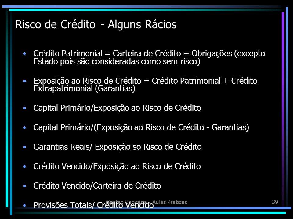 Gestão Bancária - Aulas Práticas39 Risco de Crédito - Alguns Rácios Crédito Patrimonial = Carteira de Crédito + Obrigações (excepto Estado pois são co