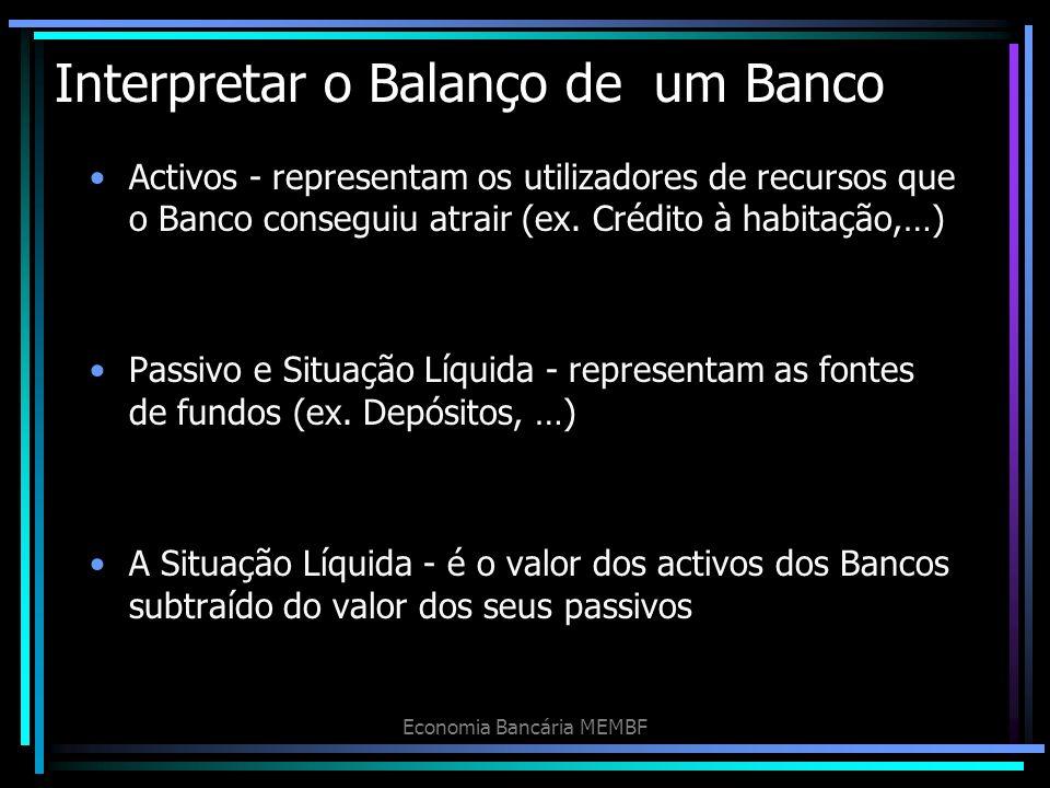 Interpretar o Balanço de um Banco Activos - representam os utilizadores de recursos que o Banco conseguiu atrair (ex. Crédito à habitação,…) Passivo e