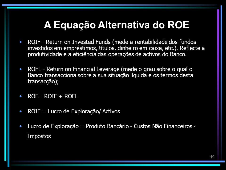44 ROIF - Return on Invested Funds (mede a rentabilidade dos fundos investidos em empréstimos, títulos, dinheiro em caixa, etc.). Reflecte a produtivi