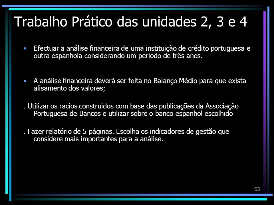 63 Trabalho Prático das unidades 2, 3 e 4 Efectuar a análise financeira de uma instituição de crédito portuguesa e outra espanhola considerando um per