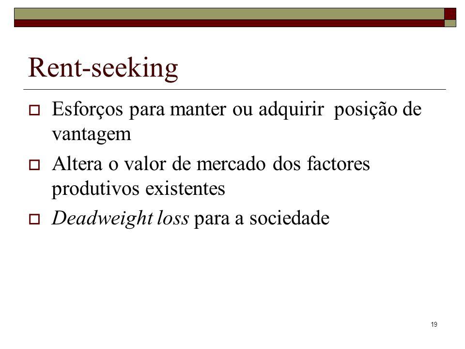 19 Rent-seeking Esforços para manter ou adquirir posição de vantagem Altera o valor de mercado dos factores produtivos existentes Deadweight loss para