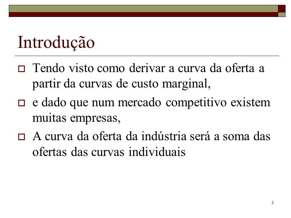 2 Introdução Tendo visto como derivar a curva da oferta a partir da curvas de custo marginal, e dado que num mercado competitivo existem muitas empres