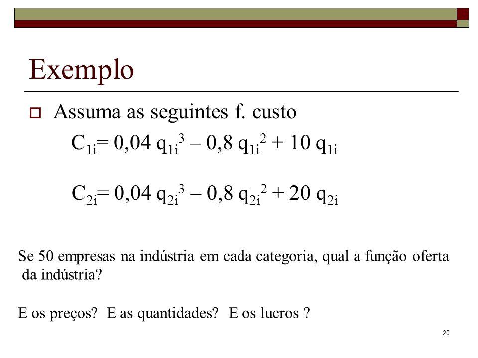 20 Exemplo Assuma as seguintes f. custo C 1i = 0,04 q 1i 3 – 0,8 q 1i 2 + 10 q 1i C 2i = 0,04 q 2i 3 – 0,8 q 2i 2 + 20 q 2i Se 50 empresas na indústri