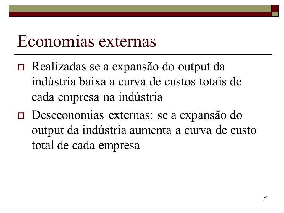 29 Economias externas Realizadas se a expansão do output da indústria baixa a curva de custos totais de cada empresa na indústria Deseconomias externa
