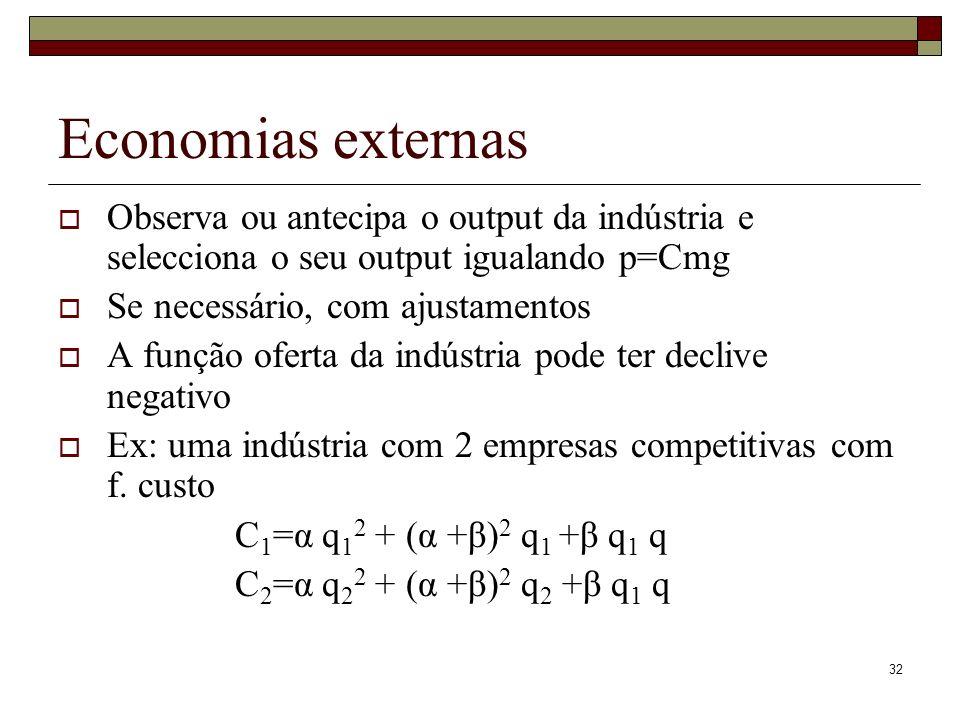 32 Economias externas Observa ou antecipa o output da indústria e selecciona o seu output igualando p=Cmg Se necessário, com ajustamentos A função ofe