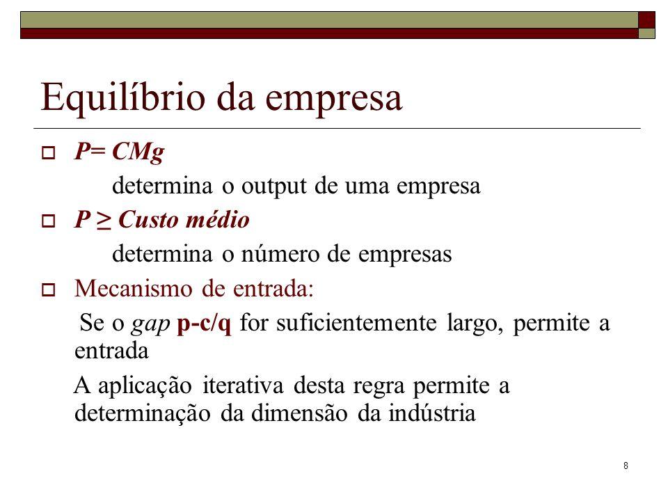 8 Equilíbrio da empresa P= CMg determina o output de uma empresa P Custo médio determina o número de empresas Mecanismo de entrada: Se o gap p-c/q for