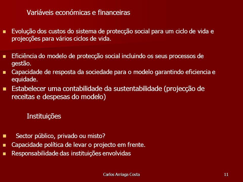 Carlos Arriaga Costa11 Variáveis económicas e financeiras Evolução dos custos do sistema de protecção social para um ciclo de vida e projecções para vários ciclos de vida.