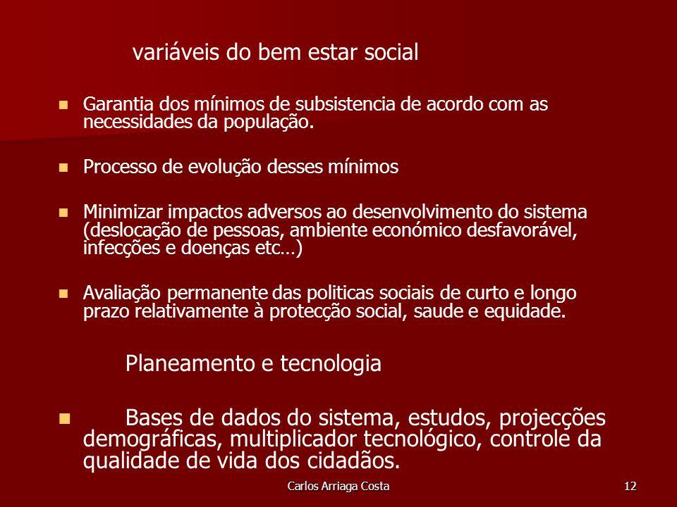 Carlos Arriaga Costa12 variáveis do bem estar social Garantia dos mínimos de subsistencia de acordo com as necessidades da população.