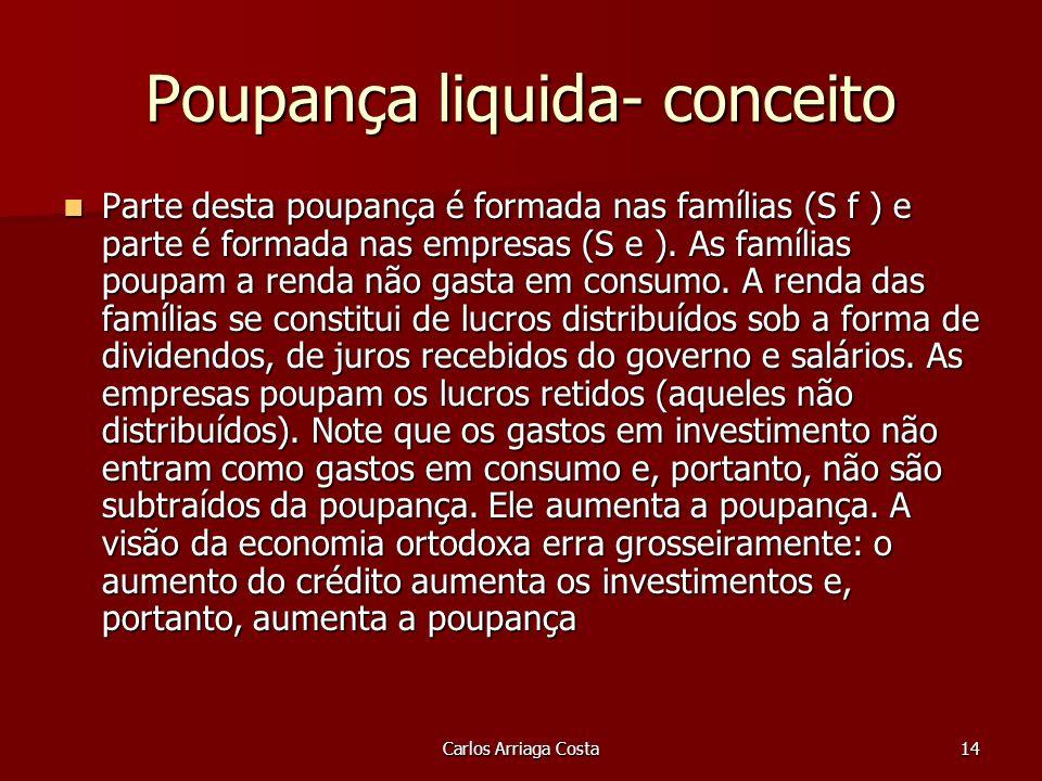 Carlos Arriaga Costa14 Poupança liquida- conceito Parte desta poupança é formada nas famílias (S f ) e parte é formada nas empresas (S e ).