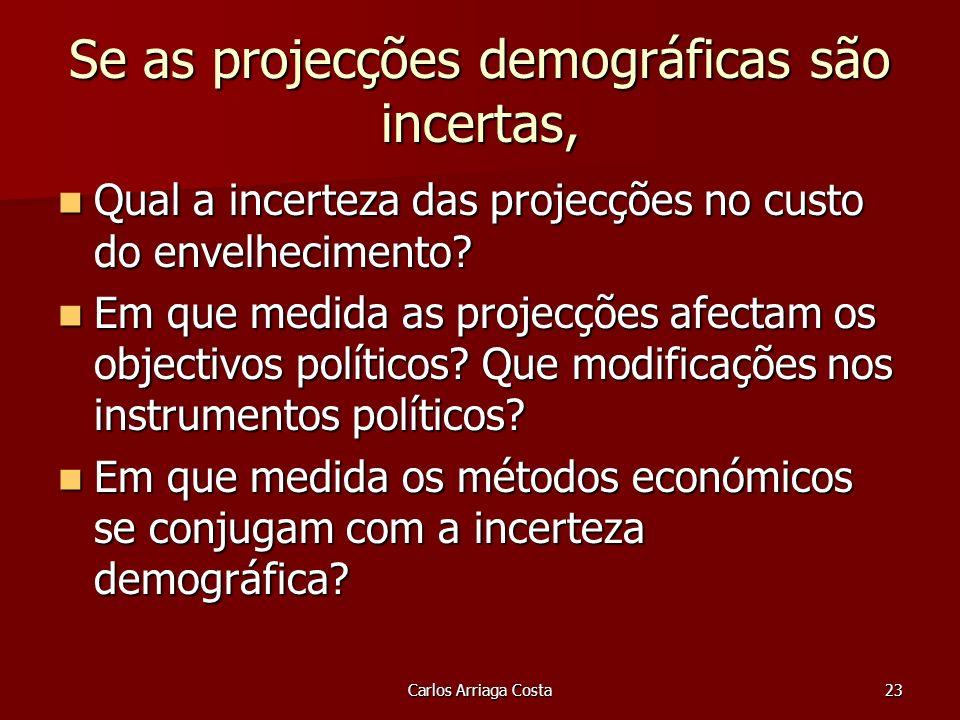 Carlos Arriaga Costa23 Se as projecções demográficas são incertas, Qual a incerteza das projecções no custo do envelhecimento.