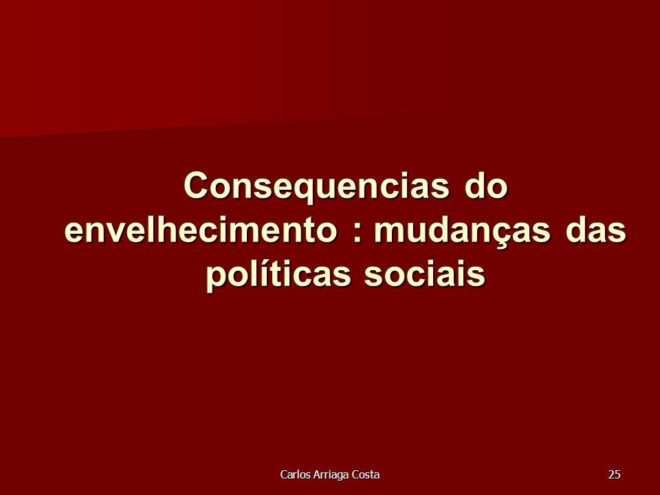 Carlos Arriaga Costa25 Consequencias do envelhecimento : mudanças das políticas sociais