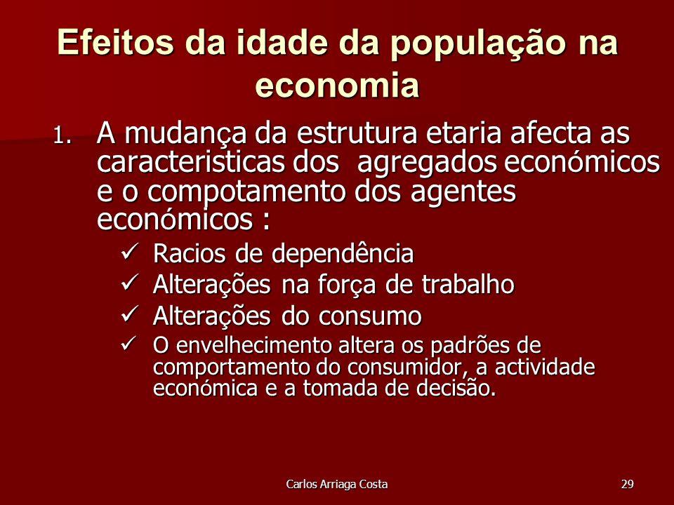 Carlos Arriaga Costa29 Efeitos da idade da população na economia 1.