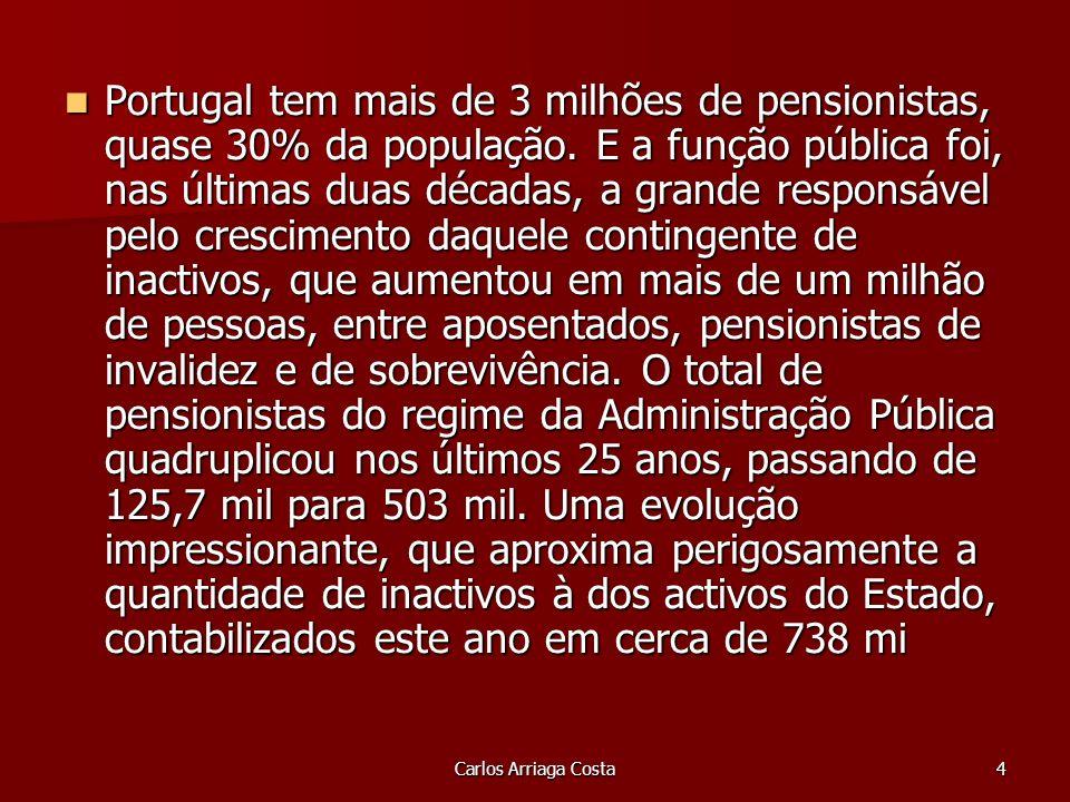 Carlos Arriaga Costa4 Portugal tem mais de 3 milhões de pensionistas, quase 30% da população.
