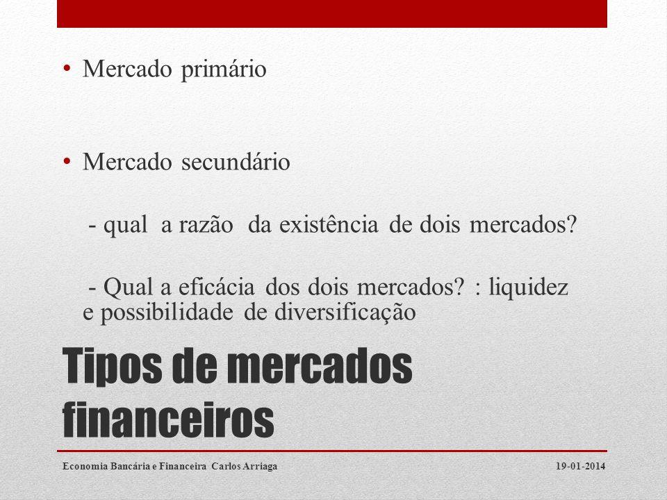 Intertemporal Production Possibilities Frontier 19-01-2014Economia Bancária e Financeira Carlos Arriaga Consumption Today (t=0 ) IO Future Consumption (t=1) R1 20 18 T(X)T(X) 10 13