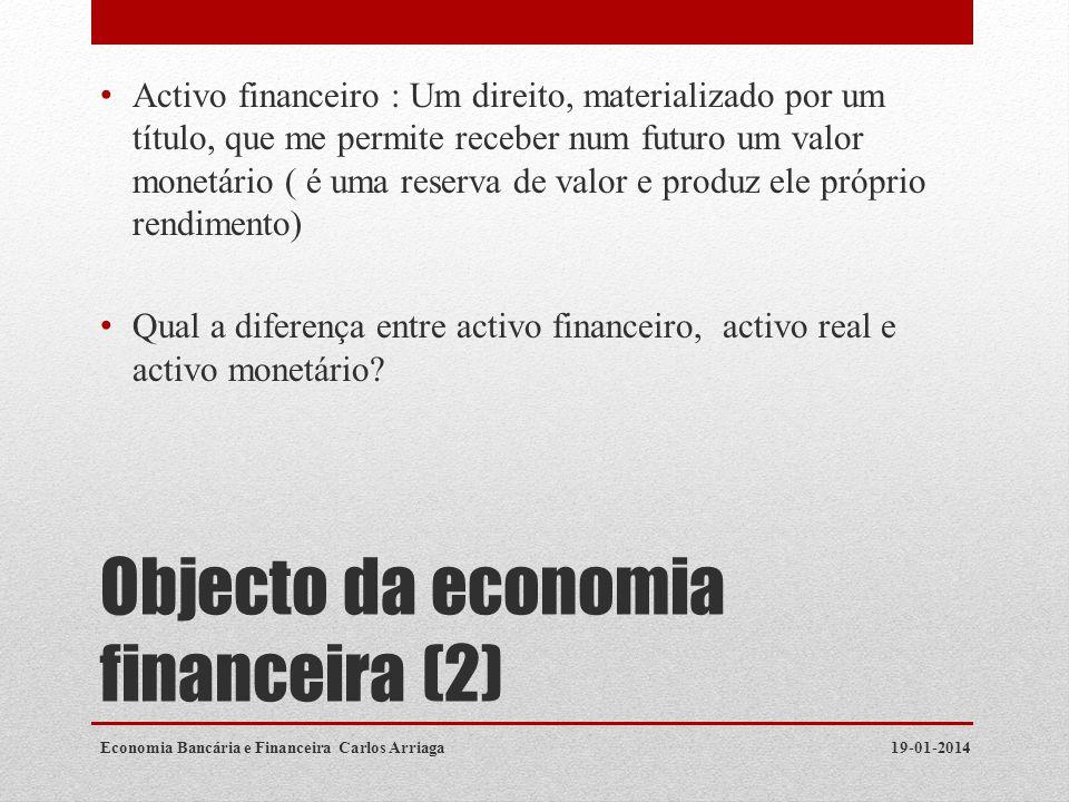 Optimal Consumption Without Savings 19-01-2014Economia Bancária e Financeira Carlos Arriaga Consumption Today (t=0) Io Future Consumption (t=1) R1 U*U* C * 1 = X * 1 =14 C * 0 = X * 0 =9