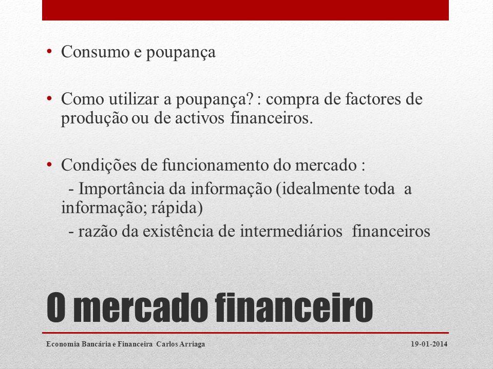 Factor de actualização e a arbitragem T=0T=1 caso 1 : v1 < 1 / (1+r) caso 1 : v1 < 1 / (1+r) Pedir emprestado +v1 Reembolso do empréstimo -v1(1+r) Comprar uma obrigação cupão zero unitário -v1 Rendimentos obtidos com a obrigação +1 Total0-v1(1+r)+1>0 caso2 : v1 > 1 / (1+r) vender uma obrigação cupão zero unitário +v1 Pagamento do principal Aplicar-v1 Resultado da aplicação +v1(1+r) Total0+v1(1+r)-1>0 19-01-2014 Economia Bancária e Financeira Carlos Arriaga