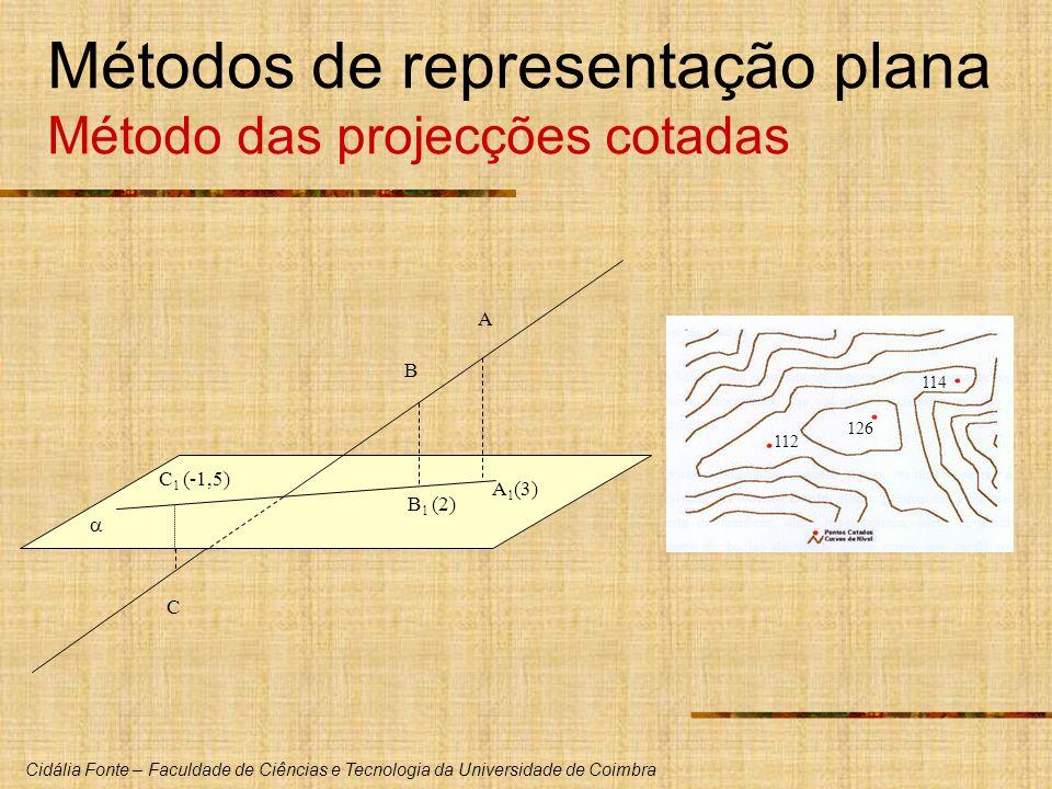 Cidália Fonte – Faculdade de Ciências e Tecnologia da Universidade de Coimbra Métodos de representação plana Método das projecções cotadas A B A 1 (3) B 1 (2) C C 1 (-1,5) 112 126 114