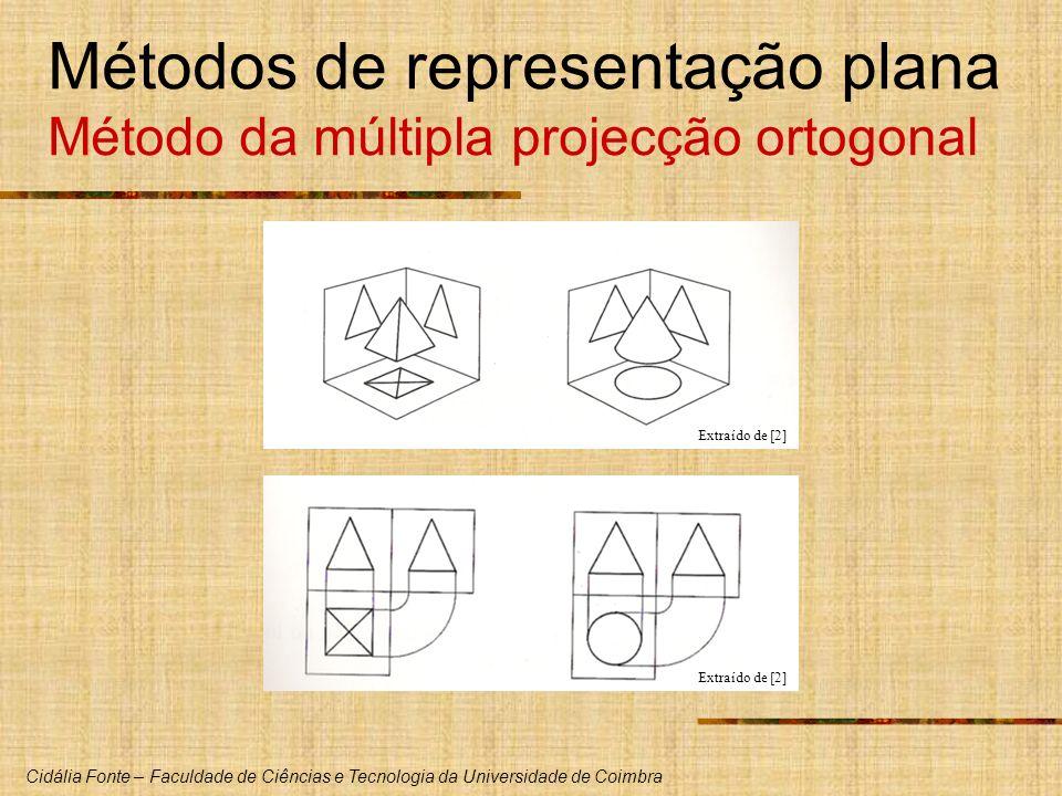 Cidália Fonte – Faculdade de Ciências e Tecnologia da Universidade de Coimbra Métodos de representação plana Método da múltipla projecção ortogonal Extraído de [2]