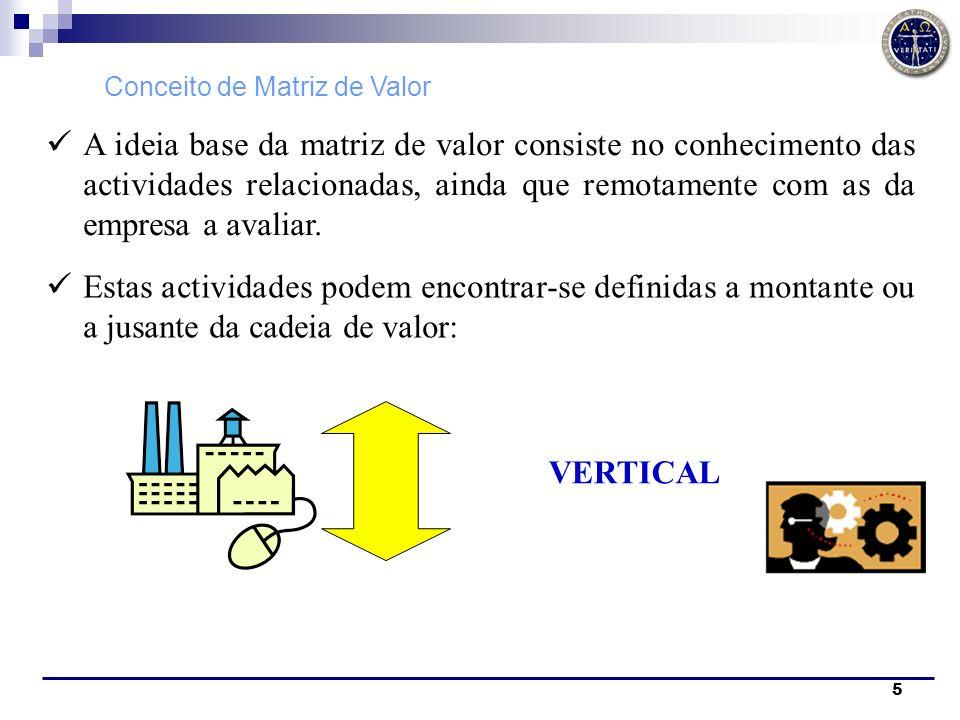 5 Conceito de Matriz de Valor A ideia base da matriz de valor consiste no conhecimento das actividades relacionadas, ainda que remotamente com as da e