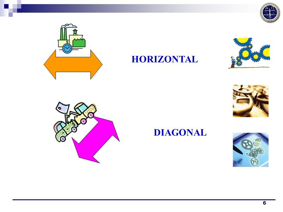 17 Livros Teixeira, S.(2005) Gestão das Organizações.