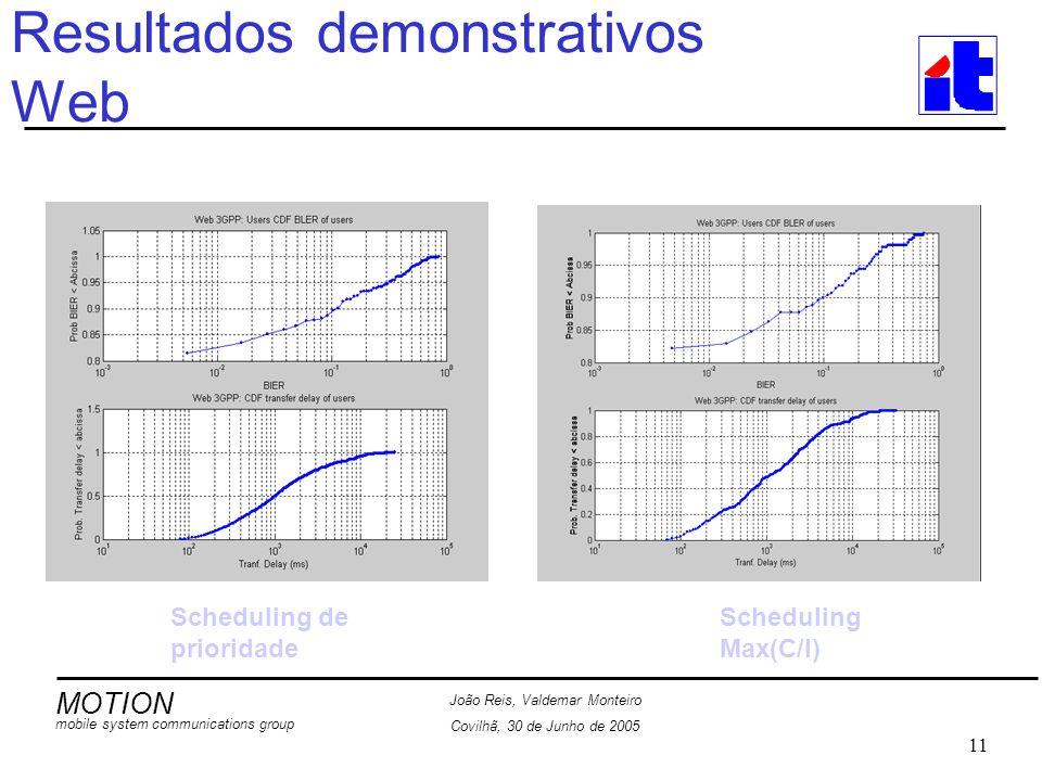 MOTION mobile system communications group João Reis, Valdemar Monteiro Covilhã, 30 de Junho de 2005 11 Resultados demonstrativos Web Scheduling de prioridade Scheduling Max(C/I)