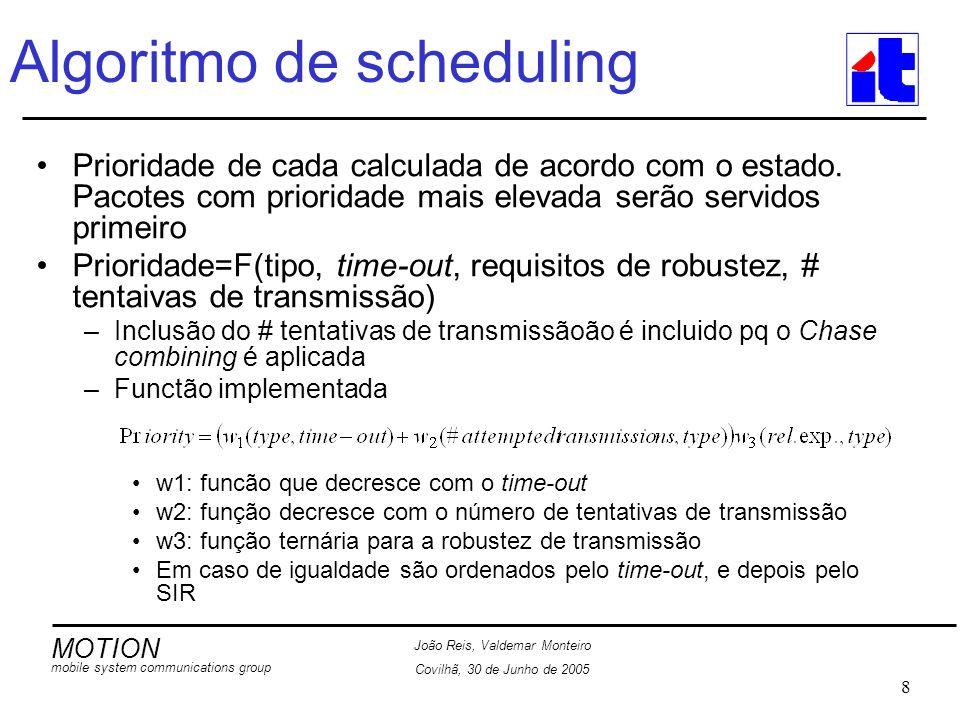 MOTION mobile system communications group João Reis, Valdemar Monteiro Covilhã, 30 de Junho de 2005 9 Resultados demosntrativos Algoritmo comp.