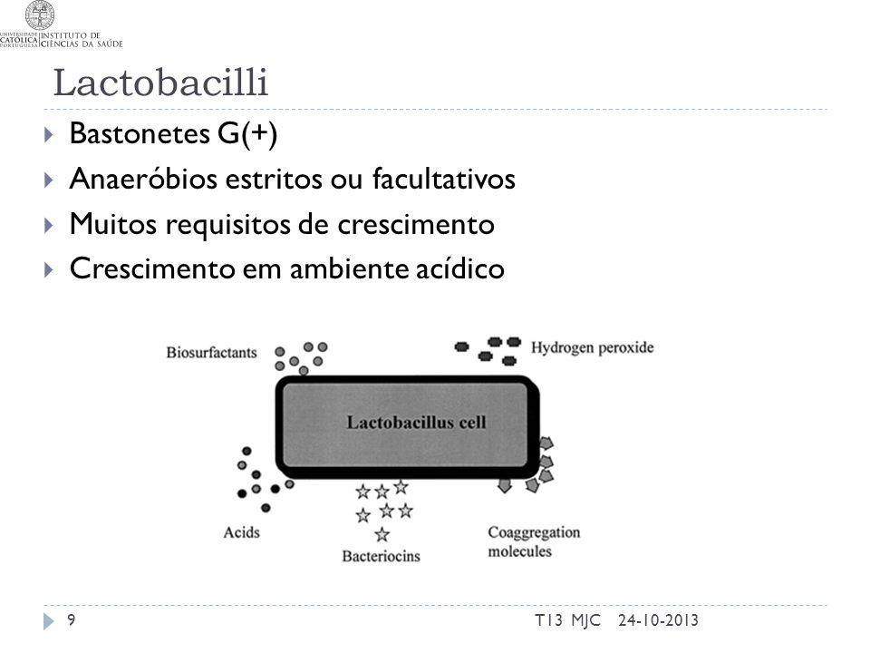 Lactobacilli Bastonetes G(+) Anaeróbios estritos ou facultativos Muitos requisitos de crescimento Crescimento em ambiente acídico 24-10-20139T13 MJC