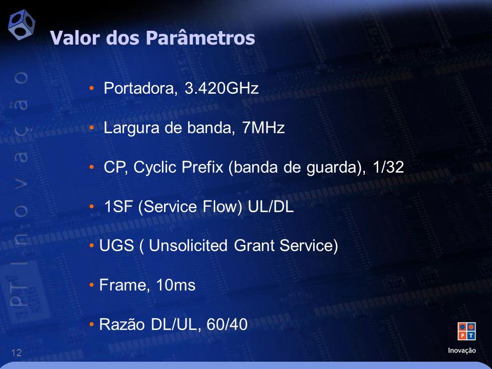 12 Valor dos Parâmetros Portadora, 3.420GHz Largura de banda, 7MHz CP, Cyclic Prefix (banda de guarda), 1/32 1SF (Service Flow) UL/DL UGS ( Unsolicite